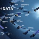 Procedimentos para acesso de cadastro no Site Earthdata