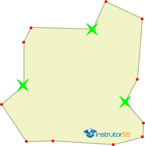 a presença de vértices duplicados durante a edição de feições